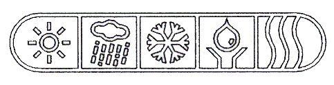 Допълнителни знаци и маркировки на гумите