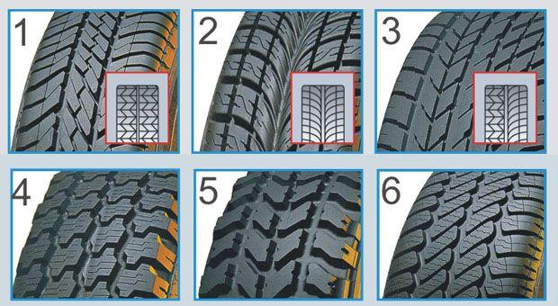 Класификация на гумите по предназначение